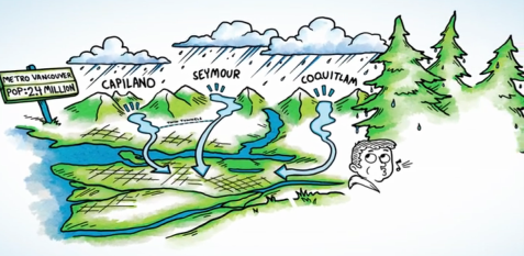 Check out this animation from Metro Vancouver!